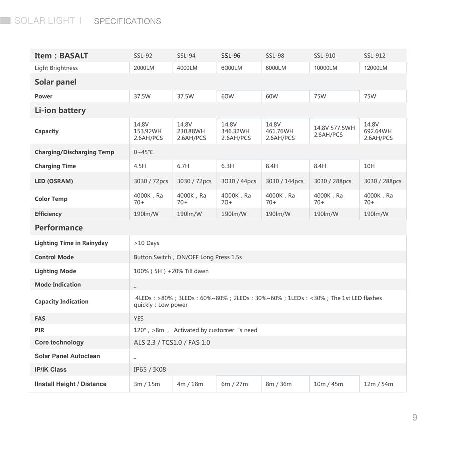 Datasheet(1)_08