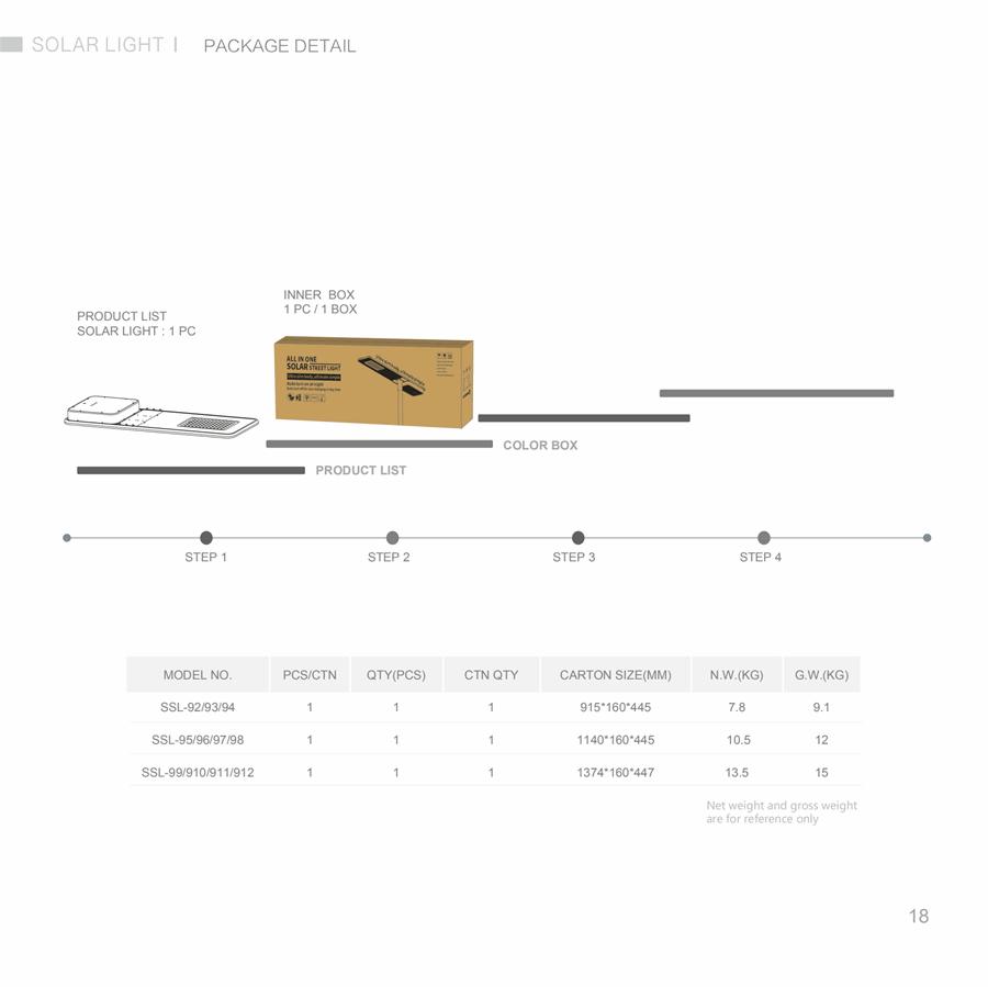 Datasheet(1)_17